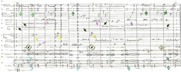 Image of the score focusing on Conclusion